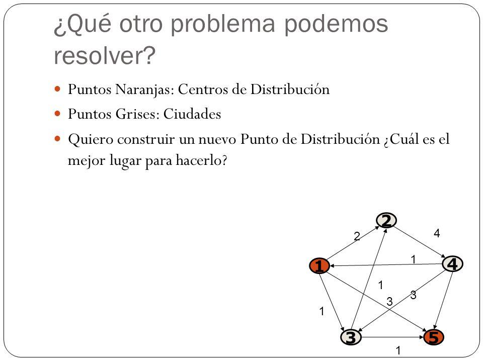 ¿Qué otro problema podemos resolver? Puntos Naranjas: Centros de Distribución Puntos Grises: Ciudades Quiero construir un nuevo Punto de Distribución