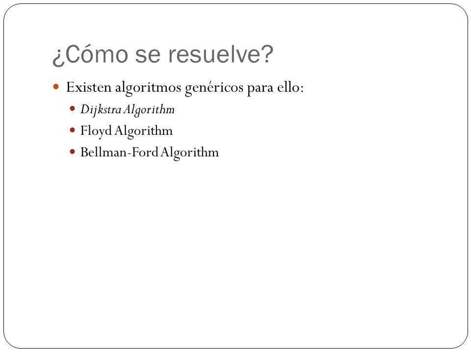¿Cómo se resuelve? Existen algoritmos genéricos para ello: Dijkstra Algorithm Floyd Algorithm Bellman-Ford Algorithm