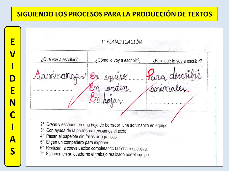 SIGUIENDO LOS PROCESOS PARA LA PRODUCCIÓN DE TEXTOS EVIDENCIASEVIDENCIAS