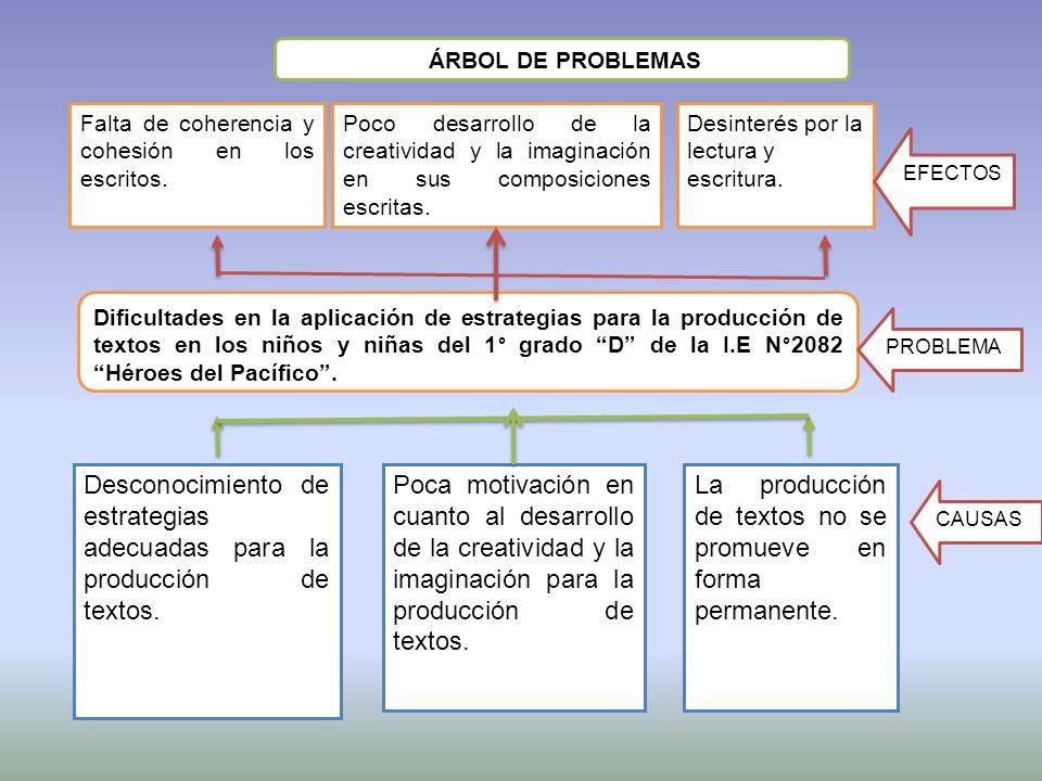 Dificultades en la aplicación de estrategias para la producción de textos en los niños y niñas del 1° grado D de la I.E N°2082 Héroes del Pacífico. Fa