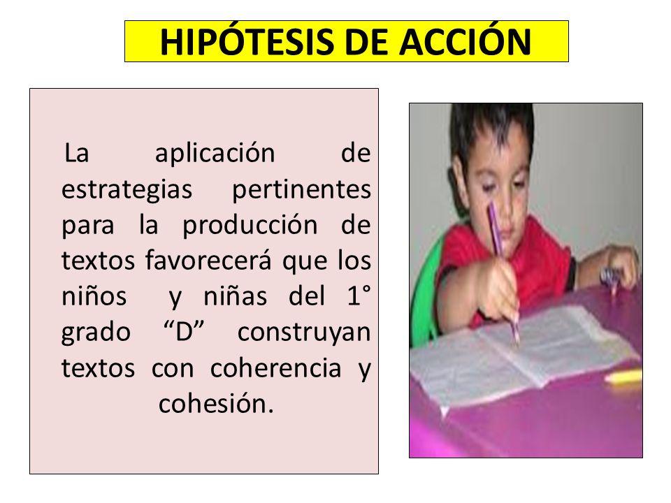 HIPÓTESIS DE ACCIÓN La aplicación de estrategias pertinentes para la producción de textos favorecerá que los niños y niñas del 1° grado D construyan t