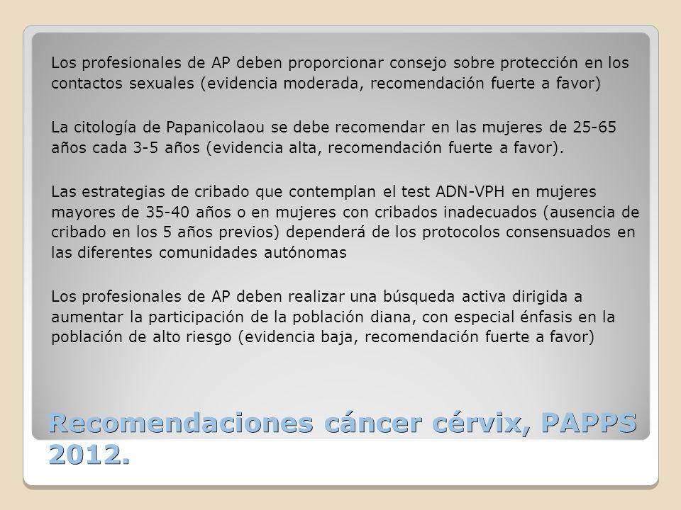 Recomendaciones cáncer cérvix, PAPPS 2012. Los profesionales de AP deben proporcionar consejo sobre protección en los contactos sexuales (evidencia mo