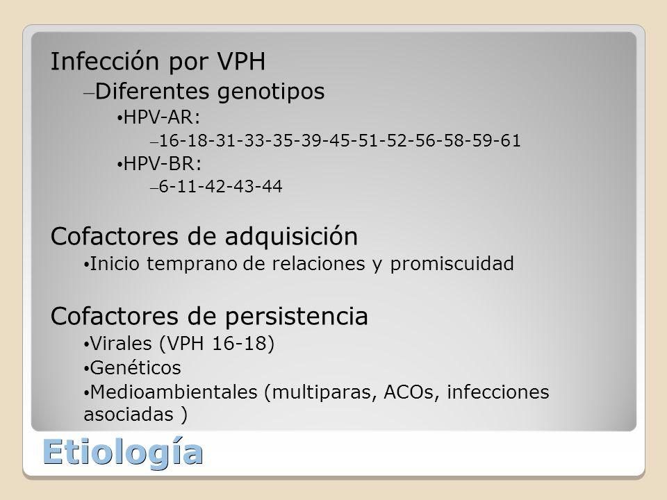 Etiología Infección por VPH – Diferentes genotipos HPV-AR: – 16-18-31-33-35-39-45-51-52-56-58-59-61 HPV-BR: – 6-11-42-43-44 Cofactores de adquisición