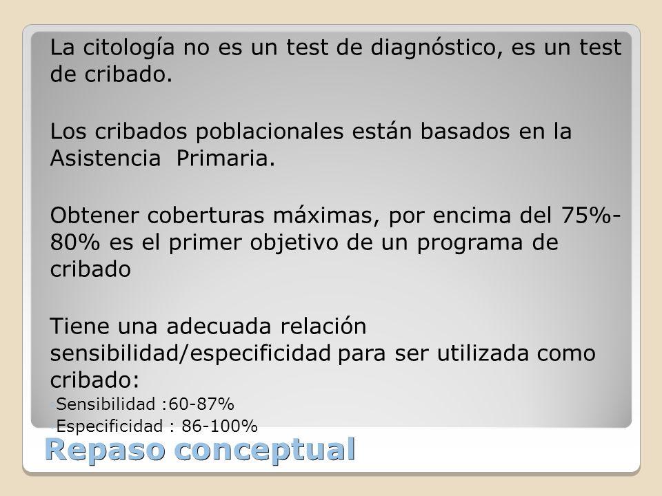 Repaso conceptual La citología no es un test de diagnóstico, es un test de cribado. Los cribados poblacionales están basados en la Asistencia Primaria