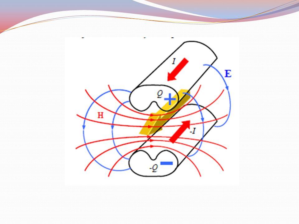 Las características de una línea de transmisión terminada en corto puede resumir como sigue: 1.