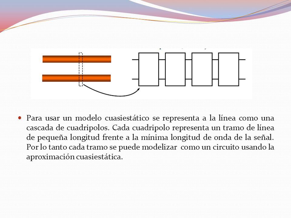 Para usar un modelo cuasiestático se representa a la línea como una cascada de cuadripolos. Cada cuadripolo representa un tramo de línea de pequeña lo