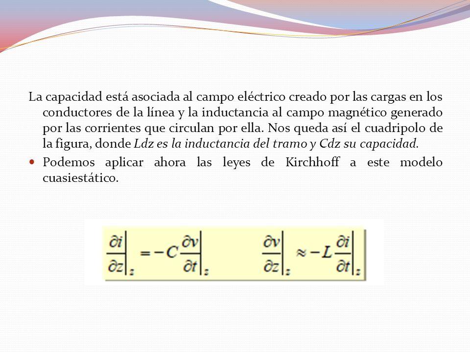 La capacidad está asociada al campo eléctrico creado por las cargas en los conductores de la línea y la inductancia al campo magnético generado por la