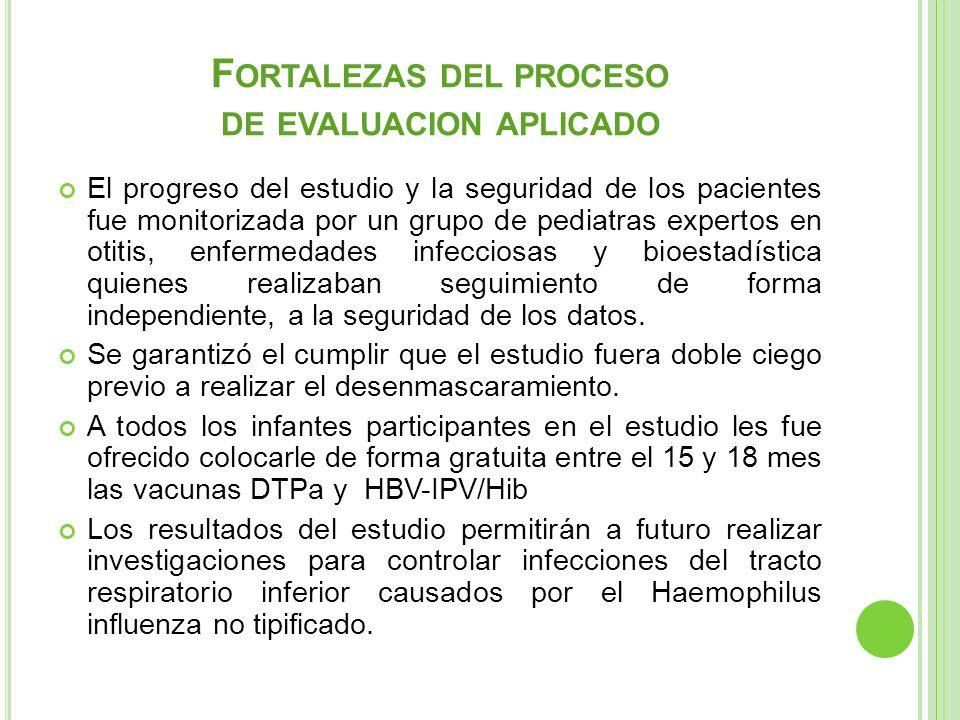 F ORTALEZAS DEL PROCESO DE EVALUACION APLICADO El progreso del estudio y la seguridad de los pacientes fue monitorizada por un grupo de pediatras expe