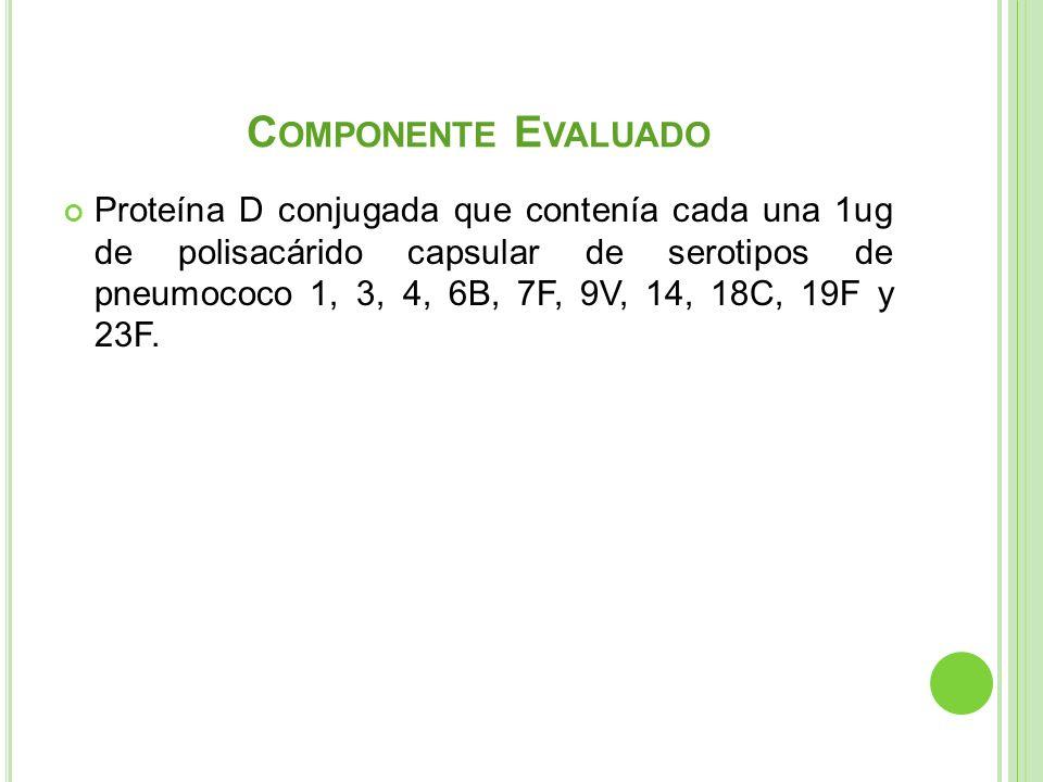 C OMPONENTE E VALUADO Proteína D conjugada que contenía cada una 1ug de polisacárido capsular de serotipos de pneumococo 1, 3, 4, 6B, 7F, 9V, 14, 18C,
