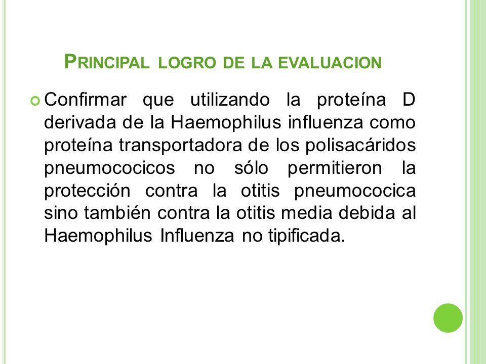 P RINCIPAL LOGRO DE LA EVALUACION Confirmar que utilizando la proteína D derivada de la Haemophilus influenza como proteína transportadora de los poli