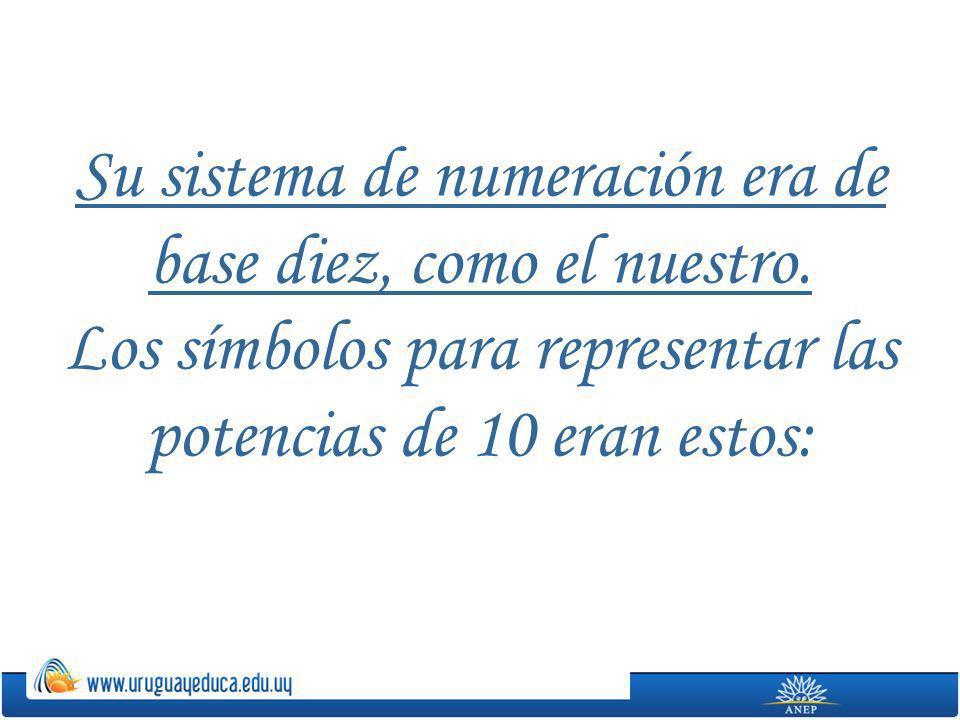 Su sistema de numeración era de base diez, como el nuestro. Los símbolos para representar las potencias de 10 eran estos: