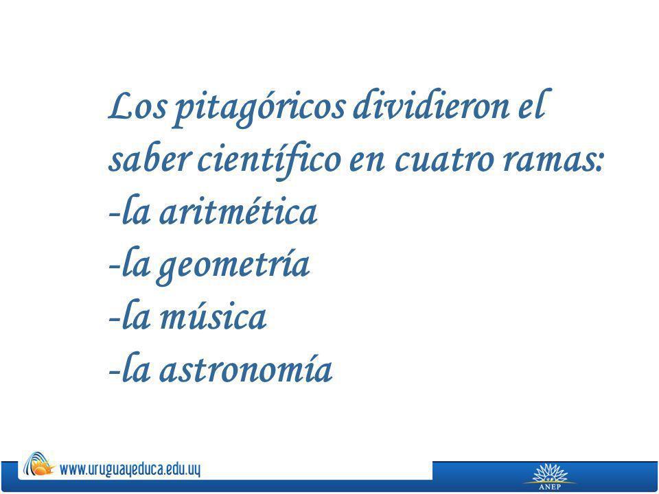 Los pitagóricos dividieron el saber científico en cuatro ramas: -la aritmética -la geometría -la música -la astronomía