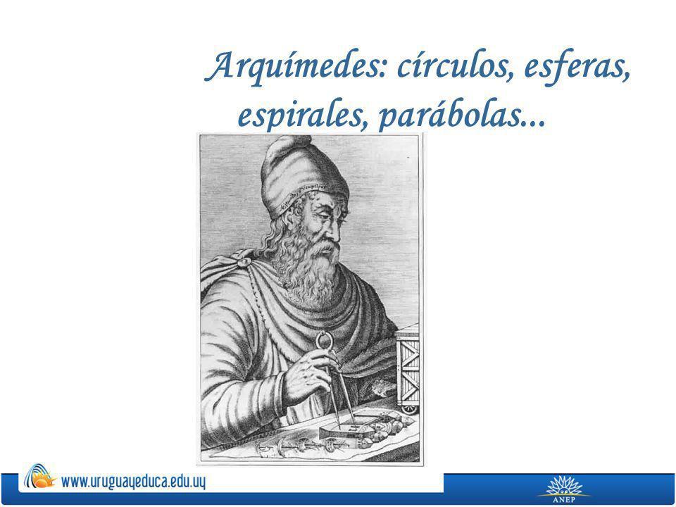Arquímedes: círculos, esferas, espirales, parábolas...