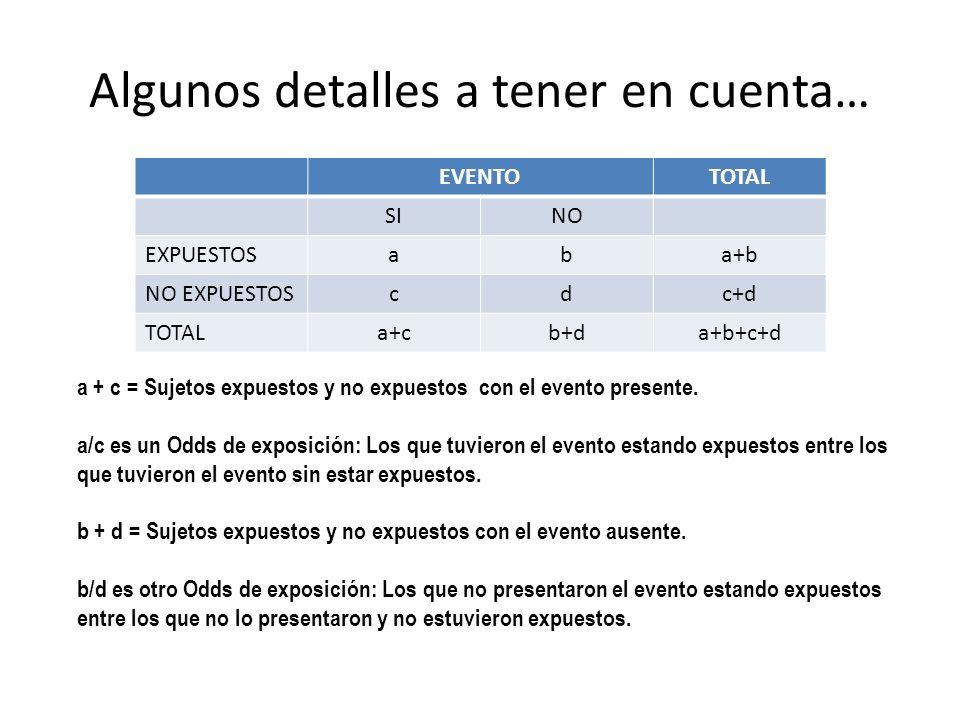 Algunos detalles a tener en cuenta… EVENTOTOTAL SINO EXPUESTOSaba+b NO EXPUESTOScdc+d TOTALa+cb+da+b+c+d a + c = Sujetos expuestos y no expuestos con