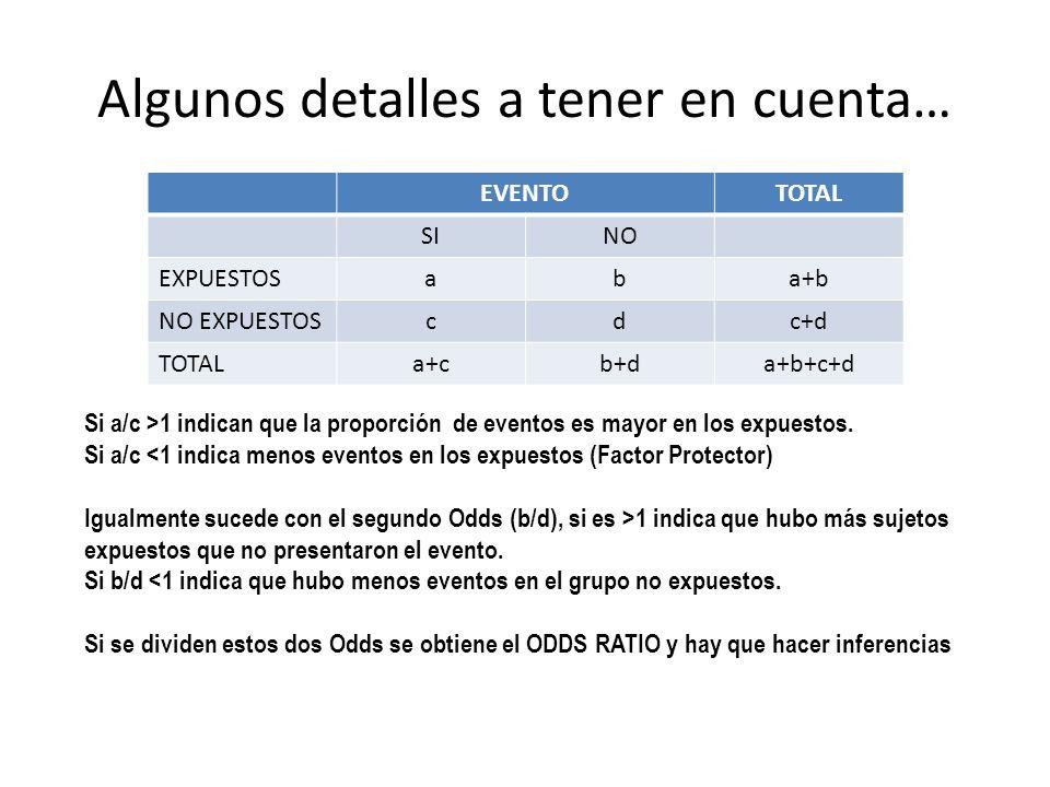 Algunos detalles a tener en cuenta… EVENTOTOTAL SINO EXPUESTOSaba+b NO EXPUESTOScdc+d TOTALa+cb+da+b+c+d Si a/c >1 indican que la proporción de evento