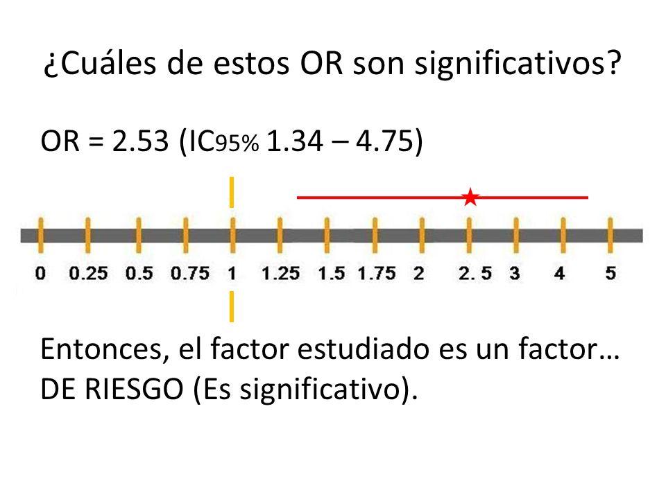 ¿Cuáles de estos OR son significativos? OR = 2.53 (IC 95% 1.34 – 4.75) Entonces, el factor estudiado es un factor… DE RIESGO (Es significativo).