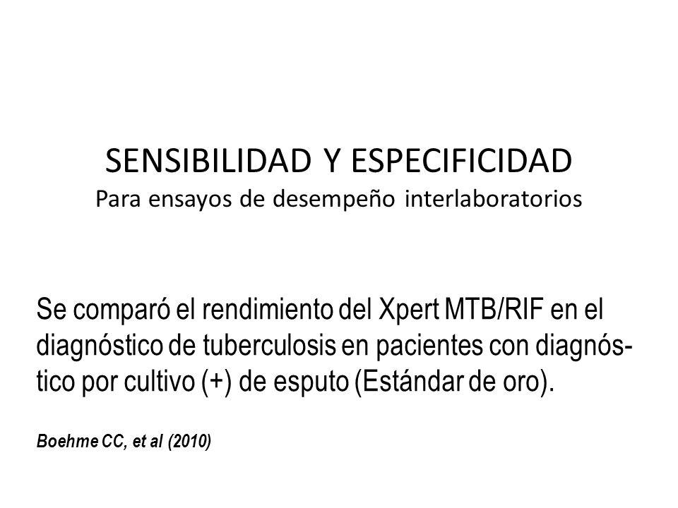 SENSIBILIDAD Y ESPECIFICIDAD Para ensayos de desempeño interlaboratorios Se comparó el rendimiento del Xpert MTB/RIF en el diagnóstico de tuberculosis
