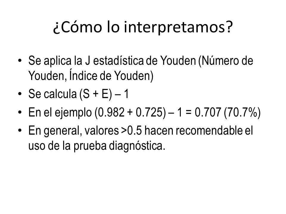 ¿Cómo lo interpretamos? Se aplica la J estadística de Youden (Número de Youden, Índice de Youden) Se calcula (S + E) – 1 En el ejemplo (0.982 + 0.725)