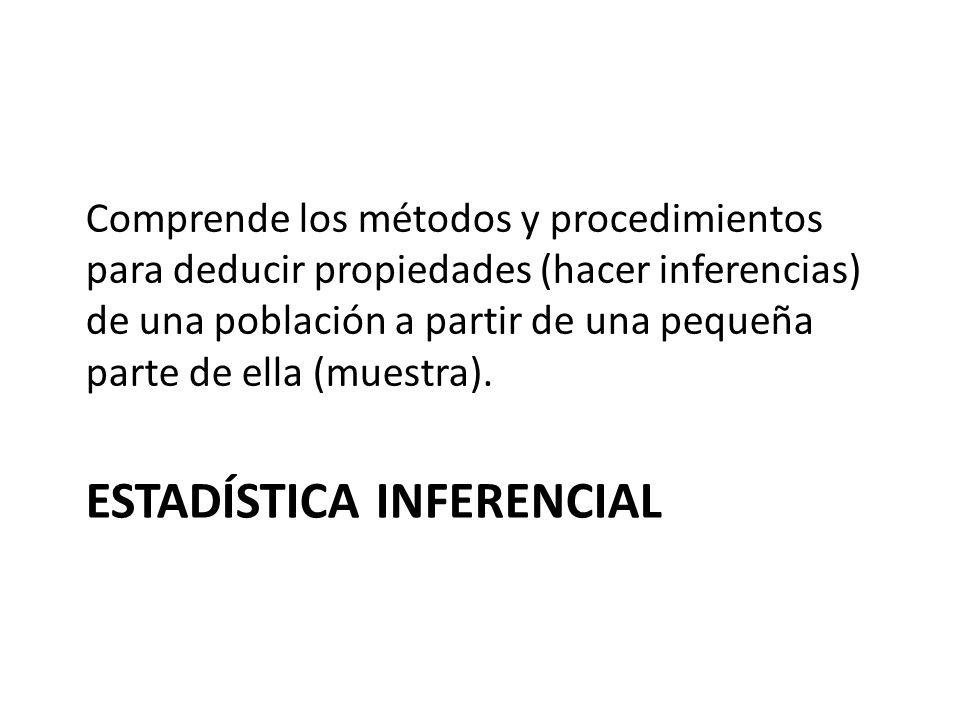 ESTADÍSTICA INFERENCIAL Comprende los métodos y procedimientos para deducir propiedades (hacer inferencias) de una población a partir de una pequeña p