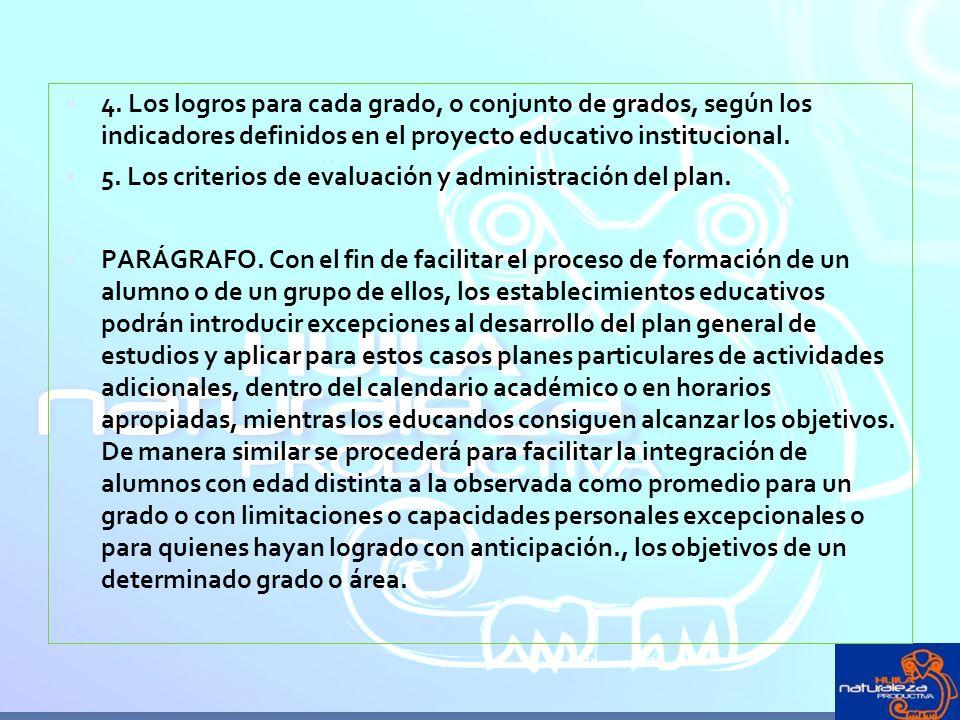 4. Los logros para cada grado, o conjunto de grados, según los indicadores definidos en el proyecto educativo institucional. 5. Los criterios de evalu