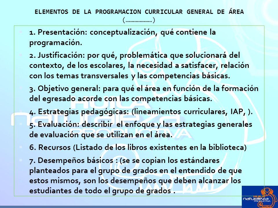 ELEMENTOS DE LA PROGRAMACION CURRICULAR GENERAL DE ÁREA (…………………) 1. Presentación: conceptualización, qué contiene la programación. 2. Justificación: