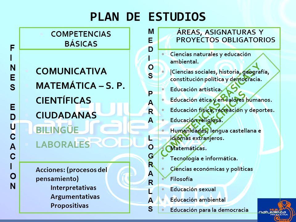 COMPETENCIAS BÁSICAS Y ESPECÍFICAS PLAN DE ESTUDIOS COMPETENCIAS BÁSICAS COMUNICATIVA MATEMÁTICA – S. P. CIENTÍFICAS CIUDADANAS BILINGÜE LABORALES Acc