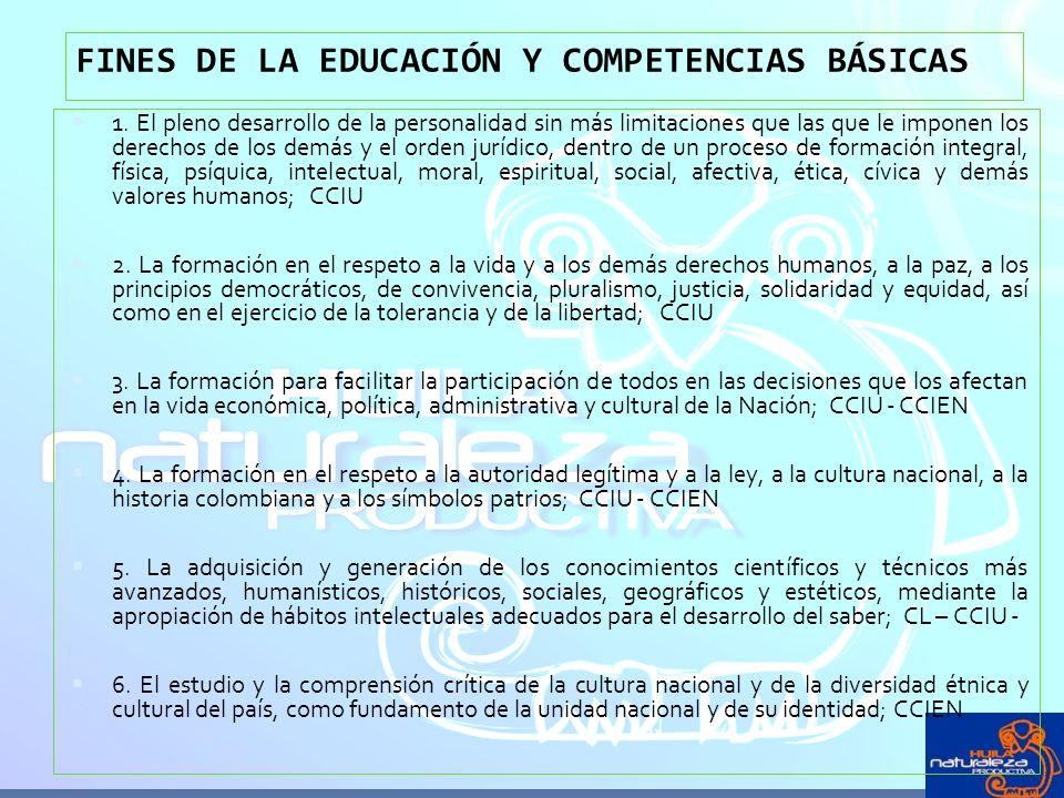 FINES DE LA EDUCACIÓN Y COMPETENCIAS BÁSICAS 1. El pleno desarrollo de la personalidad sin más limitaciones que las que le imponen los derechos de los