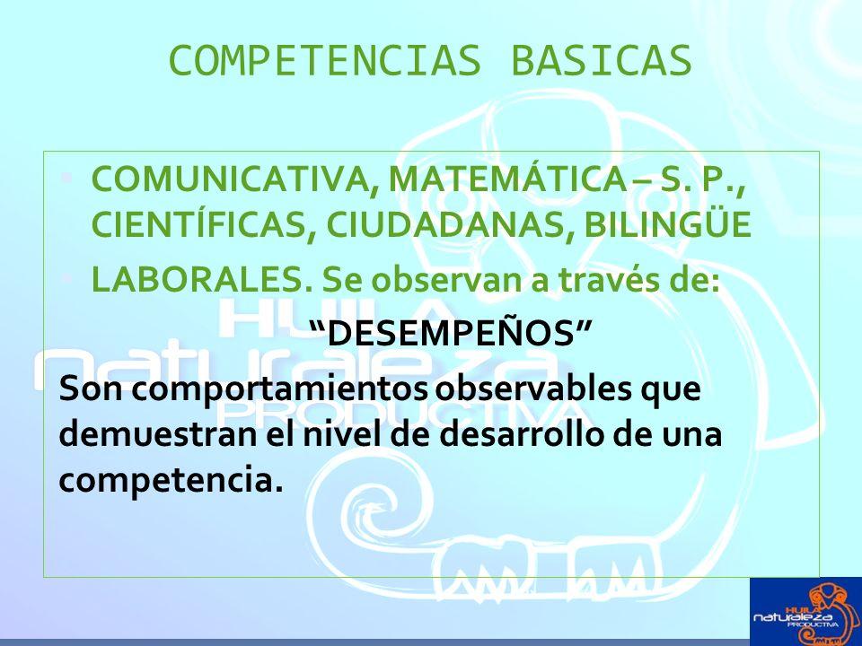 COMPETENCIAS BASICAS COMUNICATIVA, MATEMÁTICA – S. P., CIENTÍFICAS, CIUDADANAS, BILINGÜE LABORALES. Se observan a través de: DESEMPEÑOS Son comportami