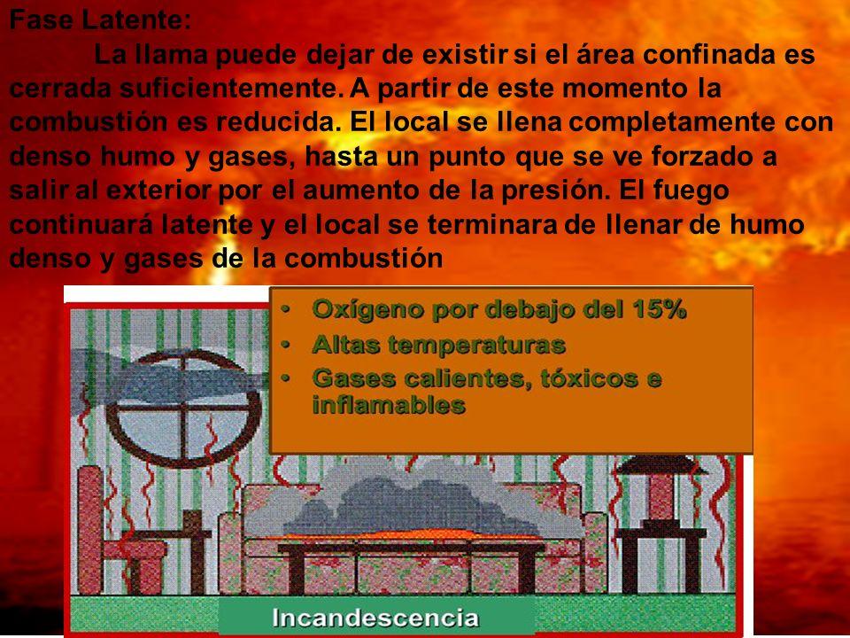 Fase Latente: La llama puede dejar de existir si el área confinada es cerrada suficientemente. A partir de este momento la combustión es reducida. El