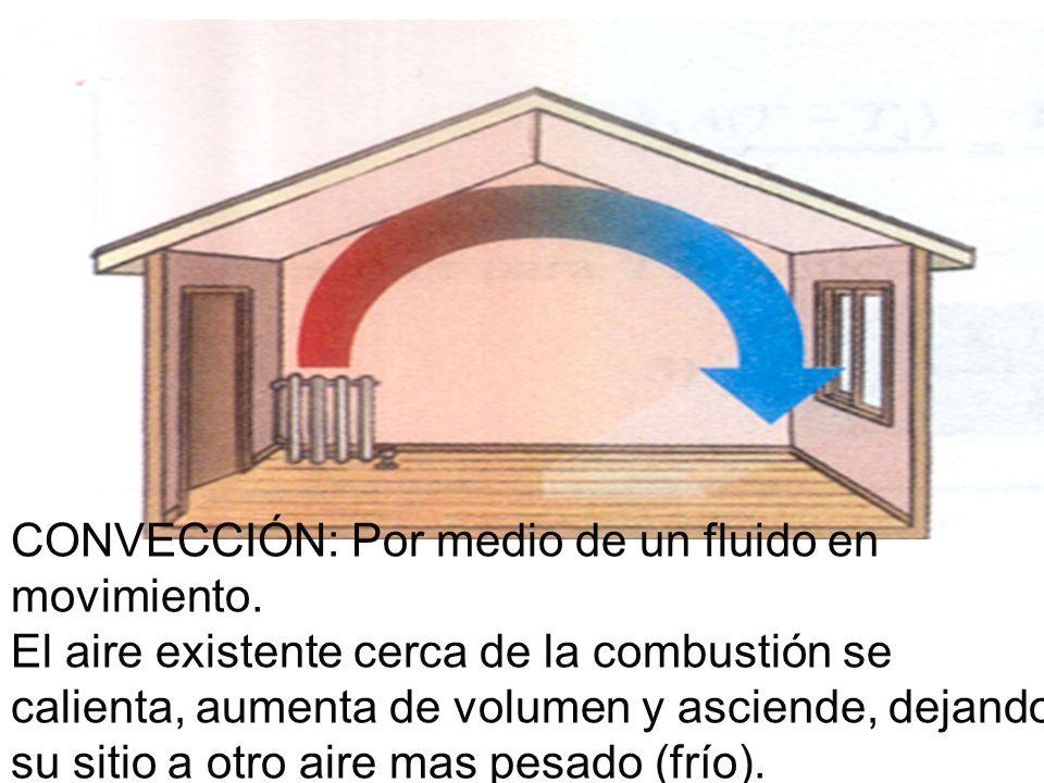 CONVECCIÓN: Por medio de un fluido en movimiento. El aire existente cerca de la combustión se calienta, aumenta de volumen y asciende, dejando su siti