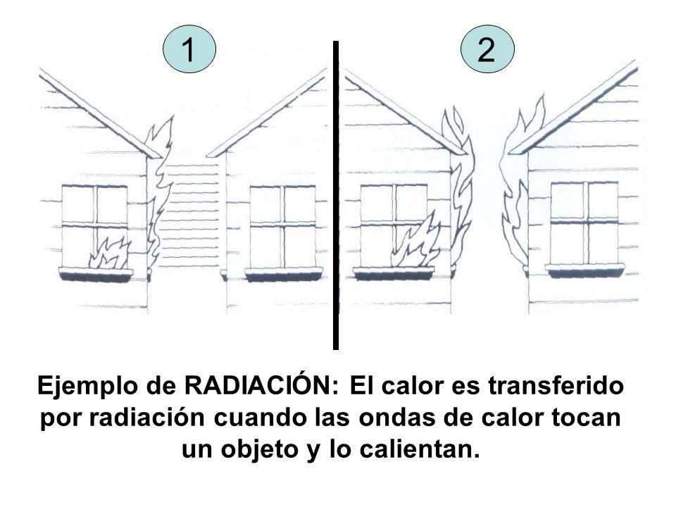 Ejemplo de RADIACIÓN: El calor es transferido por radiación cuando las ondas de calor tocan un objeto y lo calientan. 12
