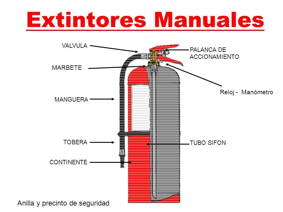 TOBERA MANGUERA CONTINENTE VALVULA PALANCA DE ACCIONAMIENTO TUBO SIFON Extintores Manuales Reloj - Manómetro MARBETE Anilla y precinto de seguridad
