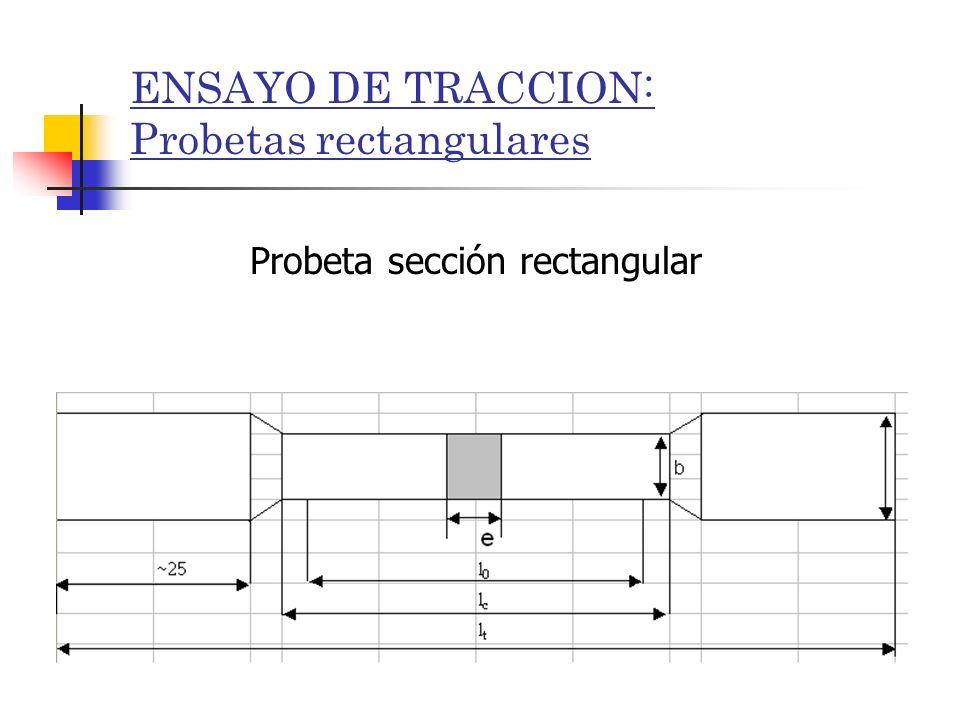 ENSAYO DE TRACCION: Probetas rectangulares Probeta sección rectangular