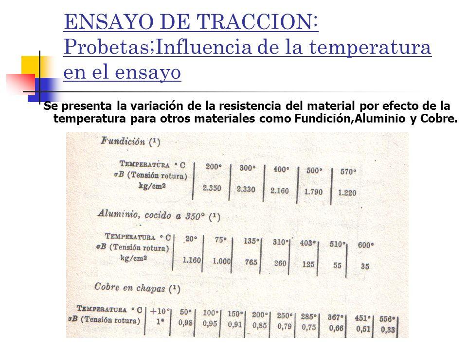 ENSAYO DE TRACCION: Probetas;Influencia de la temperatura en el ensayo Se presenta la variación de la resistencia del material por efecto de la temper