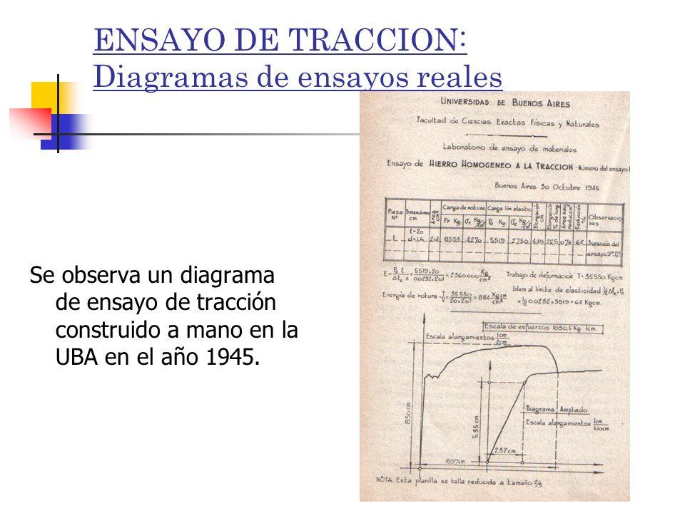 ENSAYO DE TRACCION: Diagramas de ensayos reales Se observa un diagrama de ensayo de tracción construido a mano en la UBA en el año 1945.