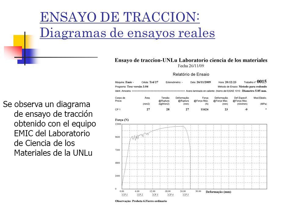 ENSAYO DE TRACCION: Diagramas de ensayos reales Se observa un diagrama de ensayo de tracción obtenido con el equipo EMIC del Laboratorio de Ciencia de