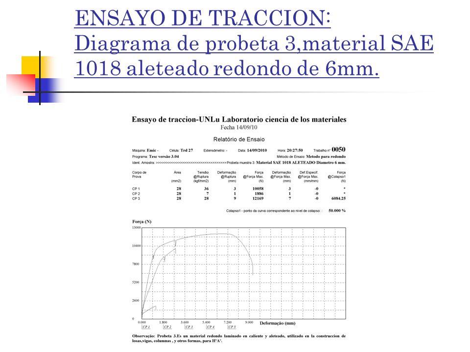 ENSAYO DE TRACCION: Diagrama de probeta 3,material SAE 1018 aleteado redondo de 6mm.