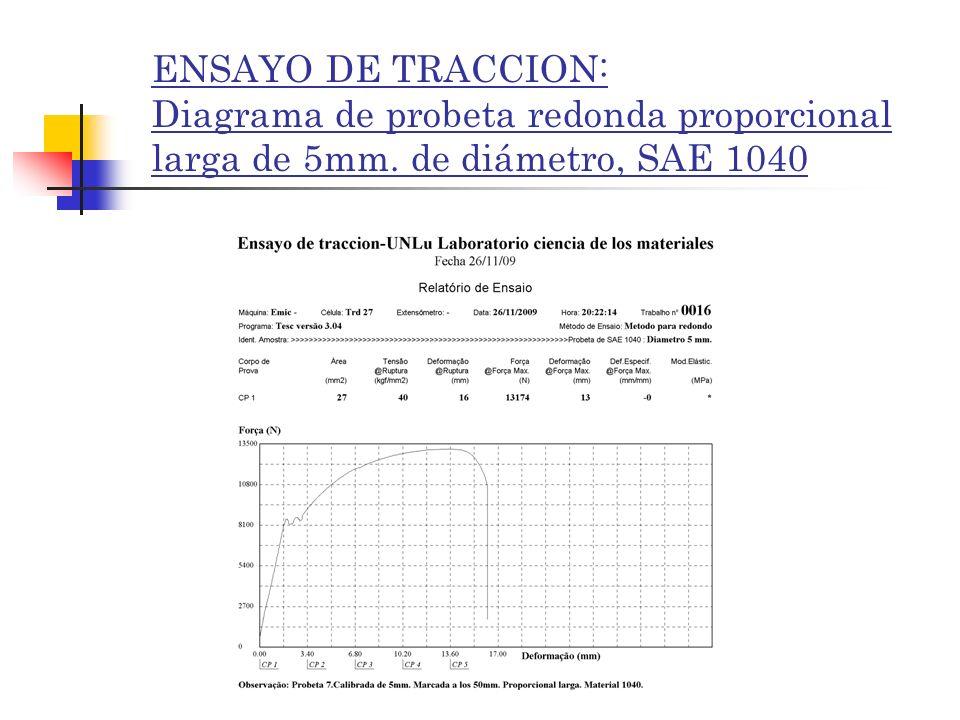 ENSAYO DE TRACCION: Diagrama de probeta redonda proporcional larga de 5mm. de diámetro, SAE 1040