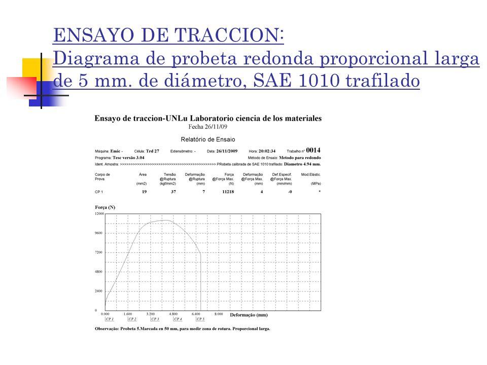 ENSAYO DE TRACCION: Diagrama de probeta redonda proporcional larga de 5 mm. de diámetro, SAE 1010 trafilado