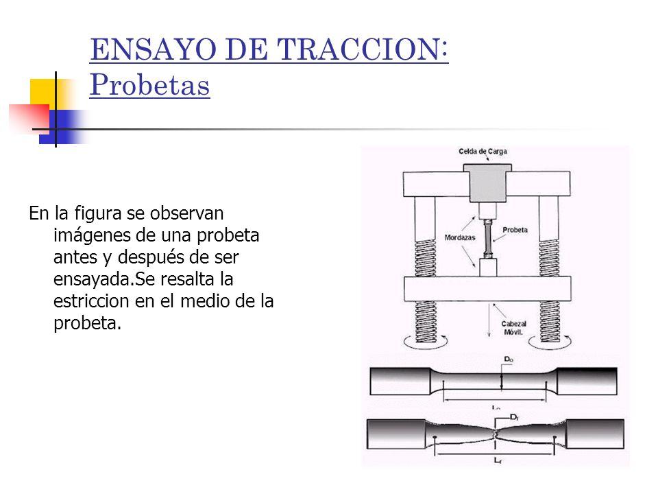 ENSAYO DE TRACCION: Probetas En la figura se observan imágenes de una probeta antes y después de ser ensayada.Se resalta la estriccion en el medio de