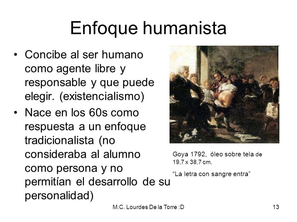M.C. Lourdes De la Torre :D13 Concibe al ser humano como agente libre y responsable y que puede elegir. (existencialismo) Nace en los 60s como respues