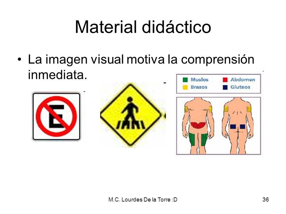 M.C. Lourdes De la Torre :D36 Material didáctico La imagen visual motiva la comprensión inmediata.