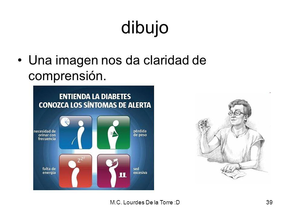 M.C. Lourdes De la Torre :D39 dibujo Una imagen nos da claridad de comprensión.