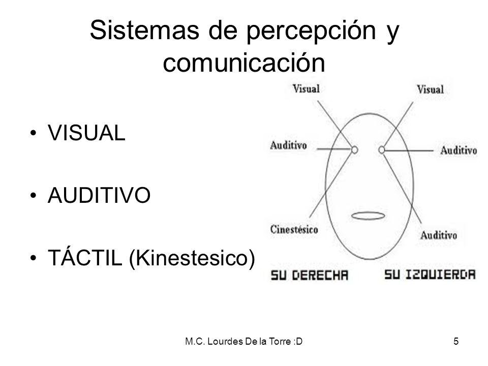 M.C. Lourdes De la Torre :D5 Sistemas de percepción y comunicación VISUAL AUDITIVO TÁCTIL (Kinestesico)