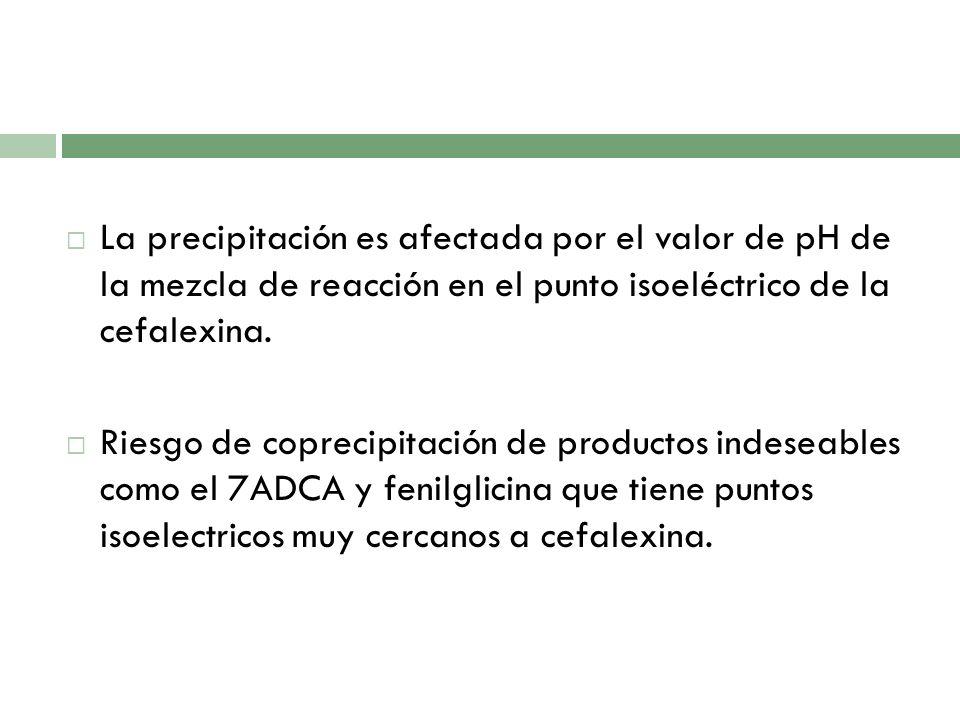 La precipitación es afectada por el valor de pH de la mezcla de reacción en el punto isoeléctrico de la cefalexina. Riesgo de coprecipitación de produ