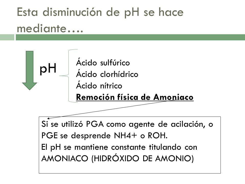 Ácido sulfúrico Ácido clorhídrico Ácido nítrico Remoción física de Amoniaco pH Esta disminución de pH se hace mediante…. Si se utilizó PGA como agente