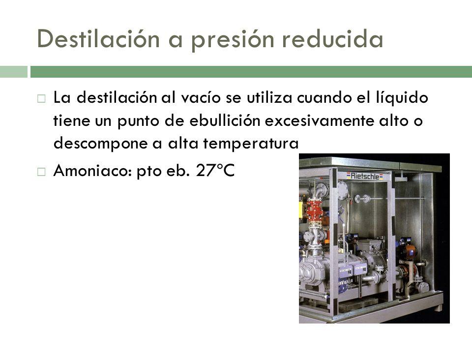 Destilación a presión reducida La destilación al vacío se utiliza cuando el líquido tiene un punto de ebullición excesivamente alto o descompone a alt