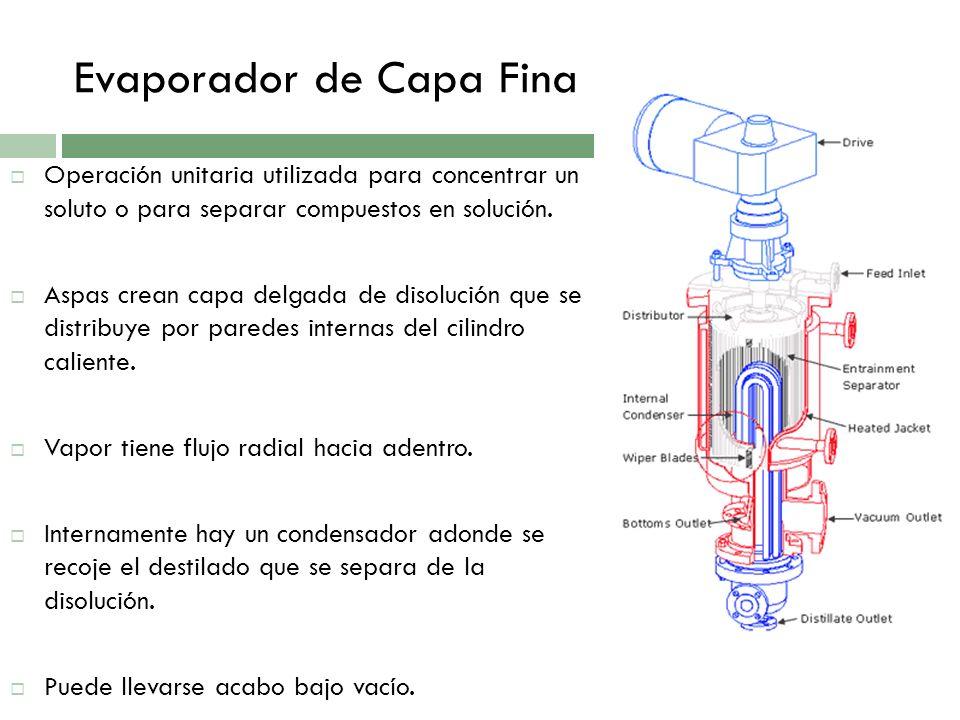 Evaporador de Capa Fina Operación unitaria utilizada para concentrar un soluto o para separar compuestos en solución. Aspas crean capa delgada de diso