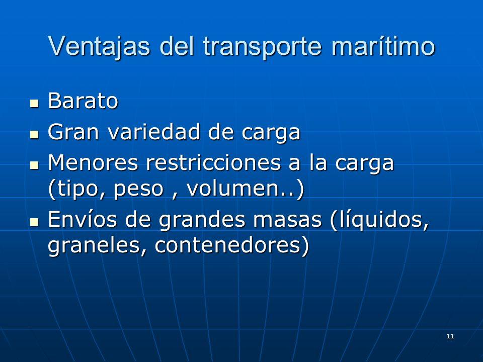 10 TRANSPORTE MARÍTIMO Es el medio de transporte de personas o cosas que utiliza el mar como forma de comunicación. Es el medio de transporte de perso