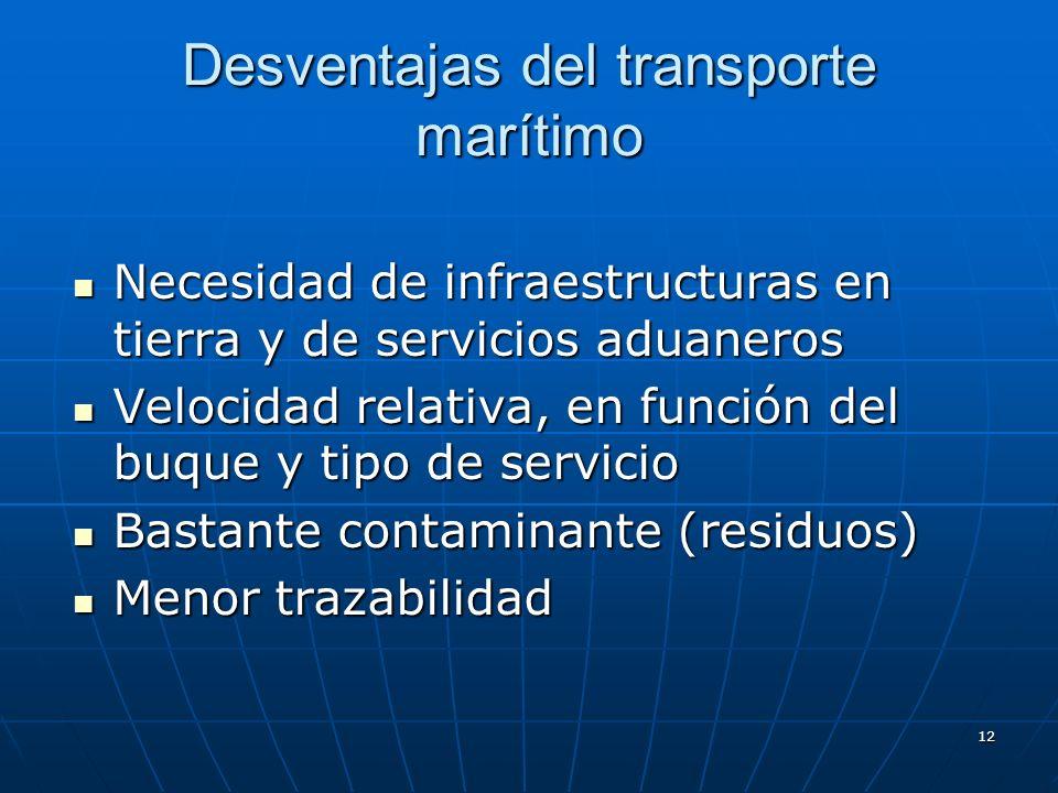 11 Ventajas del transporte marítimo Barato Barato Gran variedad de carga Gran variedad de carga Menores restricciones a la carga (tipo, peso, volumen.